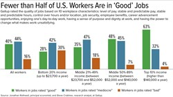Difference Between a 'Good' Job and a 'Bad' Job