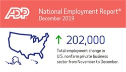 Big Jobs Boost in December