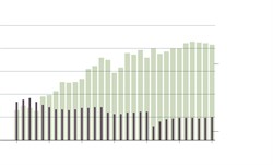 Trend shows companies replacing raises with bonuses